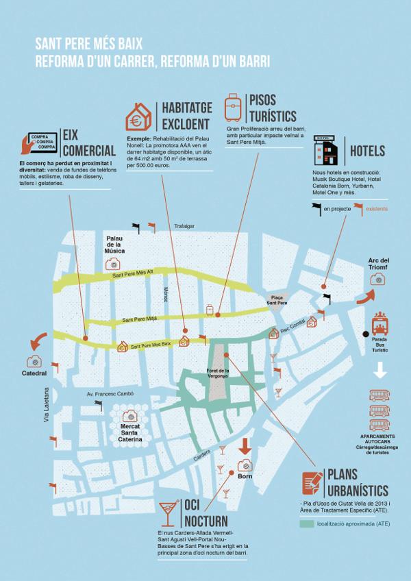 Sant Pere infografia